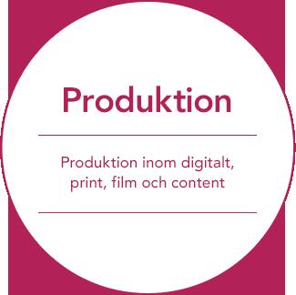 Produktion